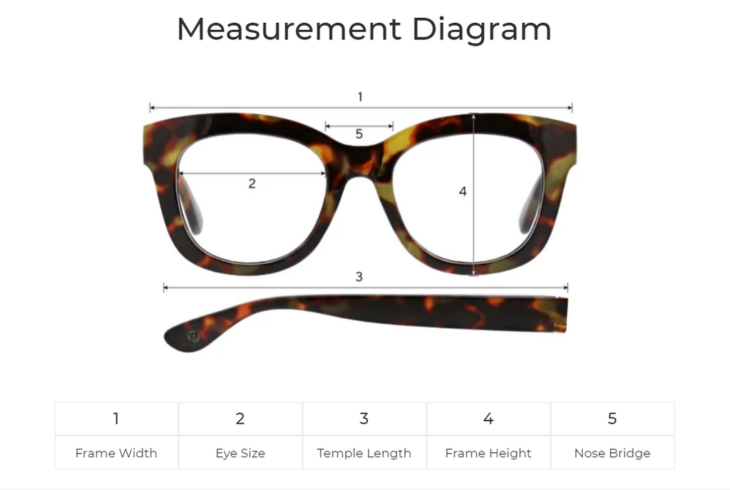 Peepers frame measurement guide