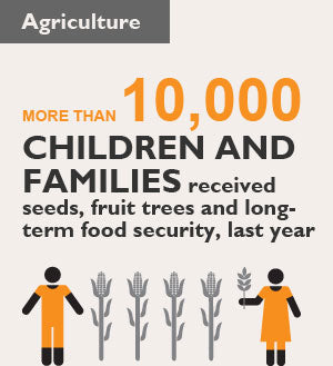 More than 10,000 children and families received seeds, fruit trees and long-term food security, last year