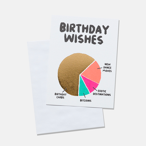 birthday-wishes.png