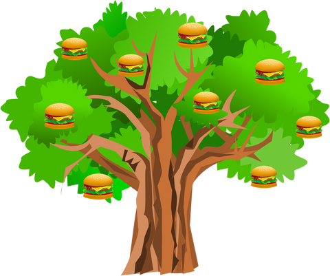 Hamburgers Grow on Trees