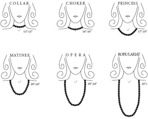 Girls Guide to Necklace Length
