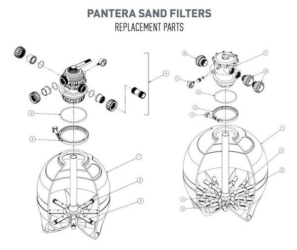 Pentair Onga Pantera Sand Filter Spare Parts Www