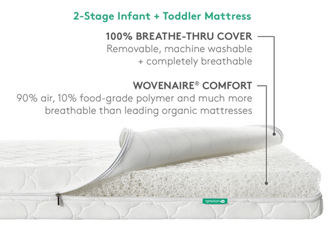 Crib mattress with Wovenaire core