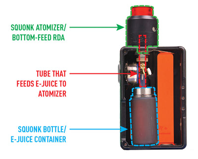 How squonking works?