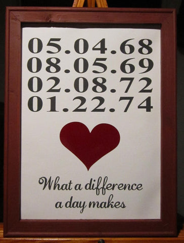 "Personalized ""What a Difference a Day Makes"" sign without names - 16"" x 20"""