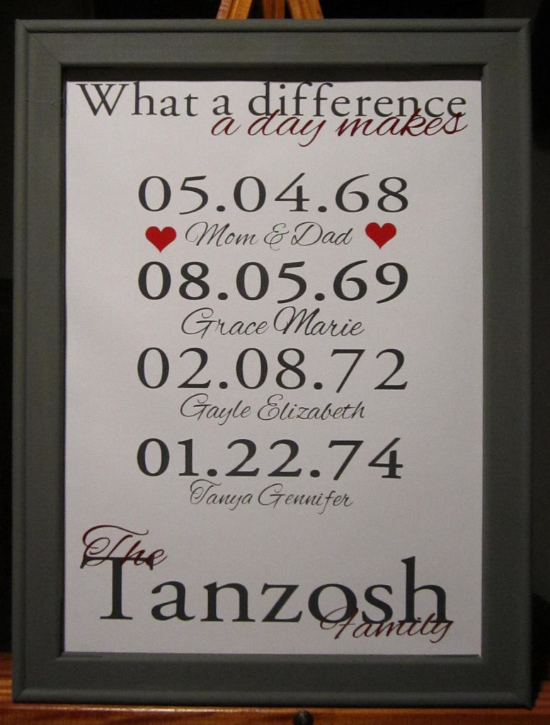 "Personalized ""What a Difference a Day Makes"" sign with names - 16"" x 20"""