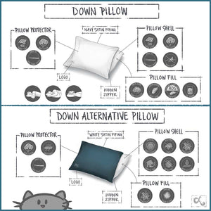 Bedding Products Infographics for Pillow Guy