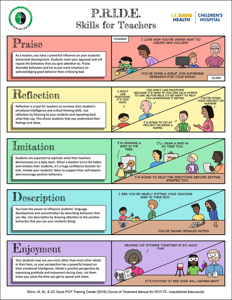 teacher guide infographic
