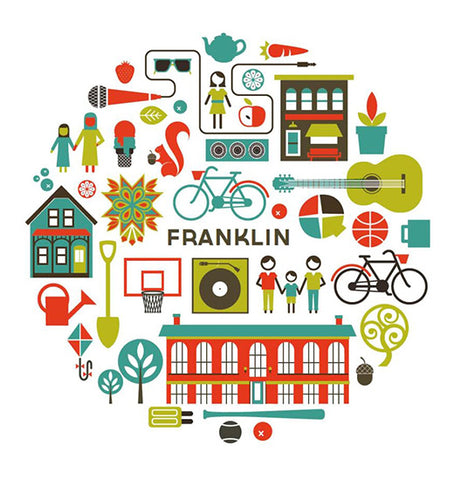 Franklin Avenue Open Streets Poster
