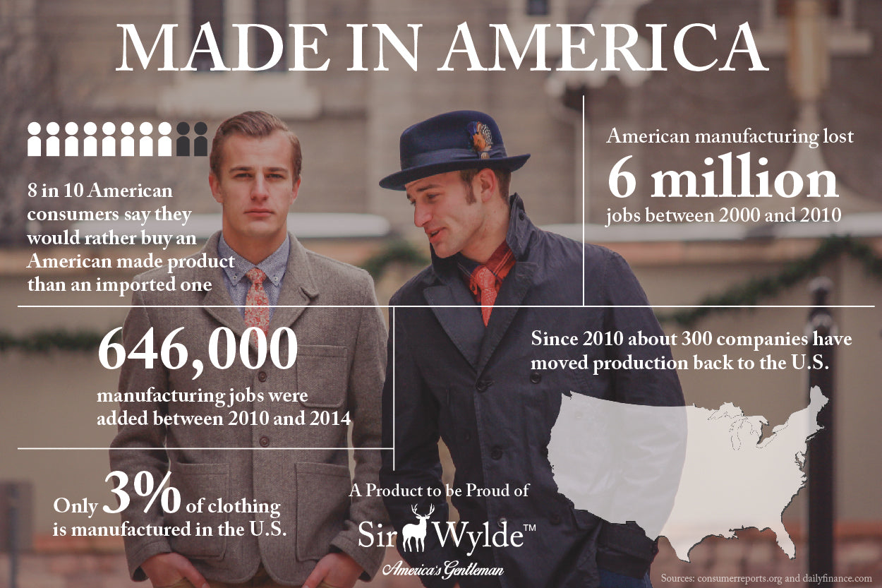 Made in America Infographic