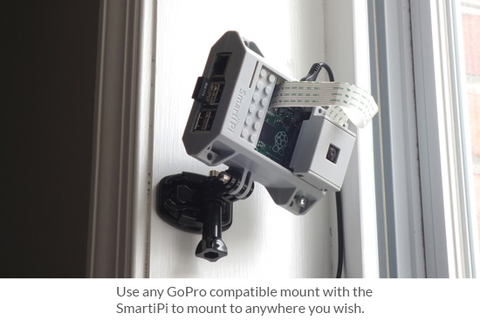 Use any GoPro compatible mount you wish