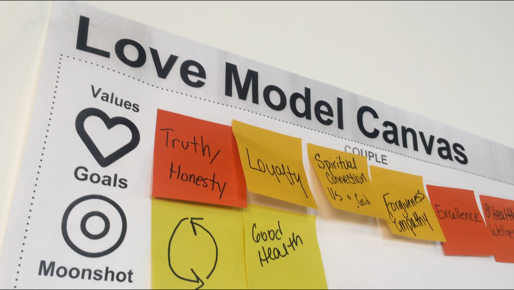 Love Model Canvas (Card Stock)