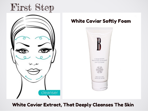 ACSP Shop How To Apply Cleanser