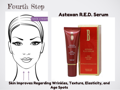 ACSP Shop How To Apply Neck Serum