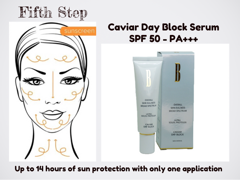 ACSP Shop How To Apply Sunblock