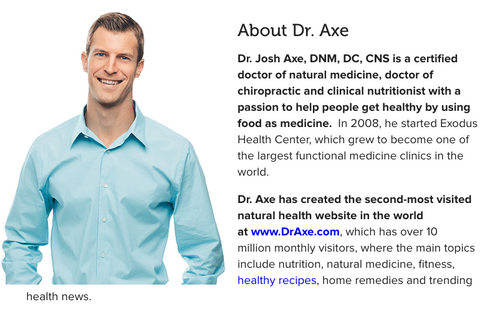 About Dr. Josh Axe ACSP Novacs Dinax Ingredients