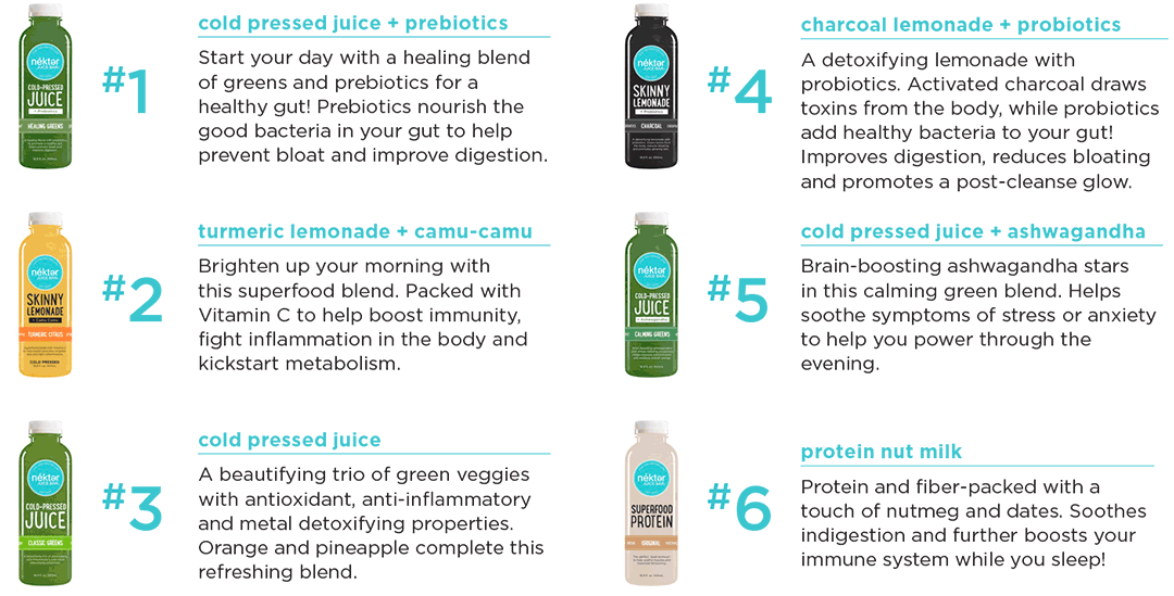 New and improved Classic Cleanse by Nekter
