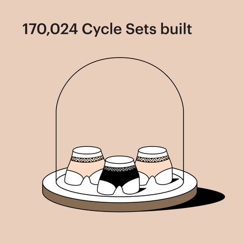 cycle-sets-built