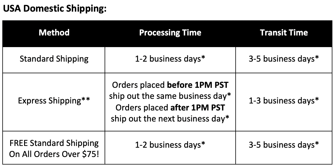 USA Shipping Information