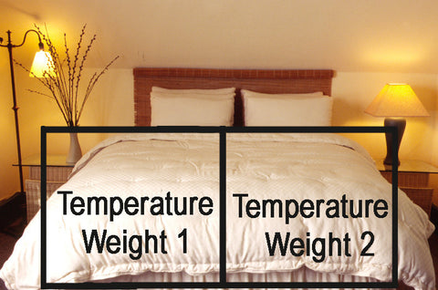 Dual-Weight, Eco-Wool Comforters