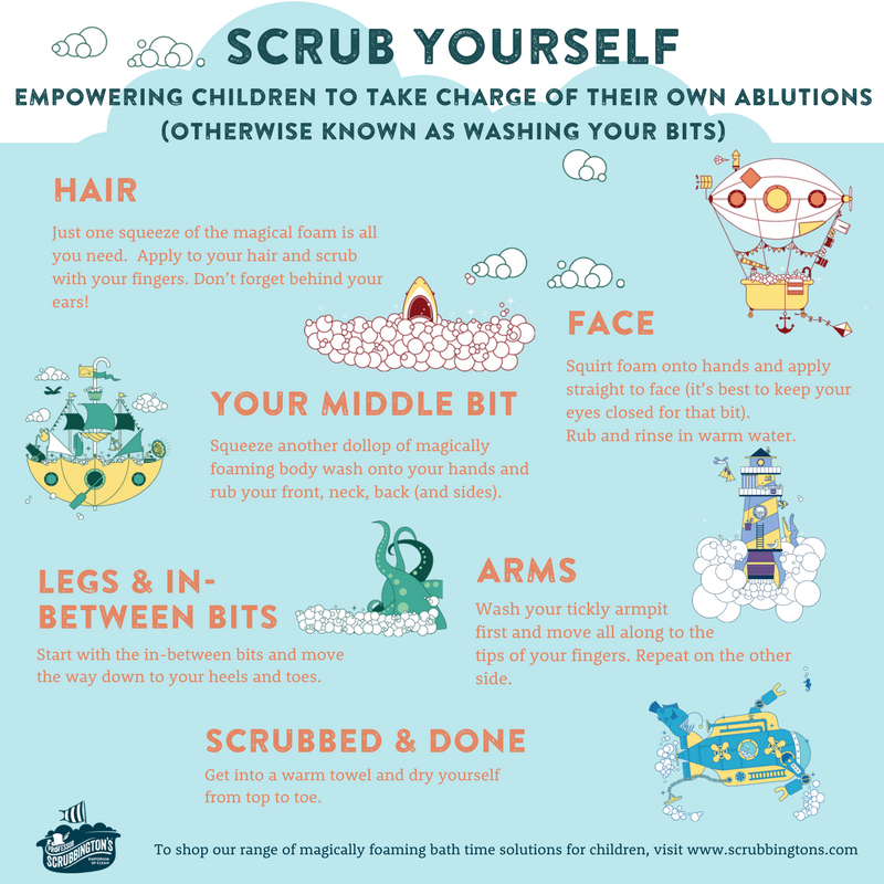 Professor Scrubbington's Scrub Yourself Guide