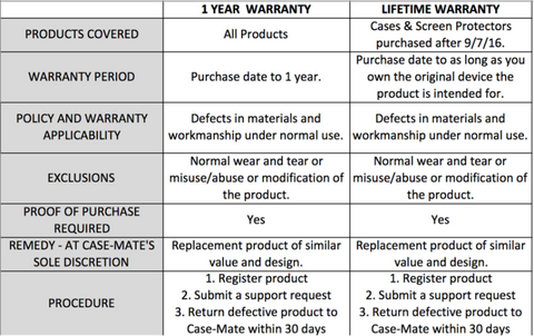 warranty description