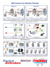 Practical Airbrakes, Wall Poster Set