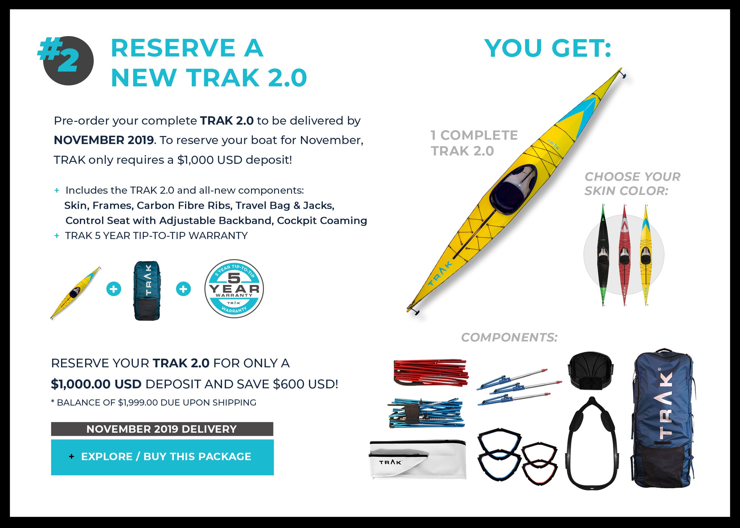 TRAK 2 0 Owners - 2019 Add-ons - TRAK Kayaks