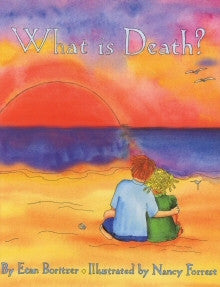 What is Death ?