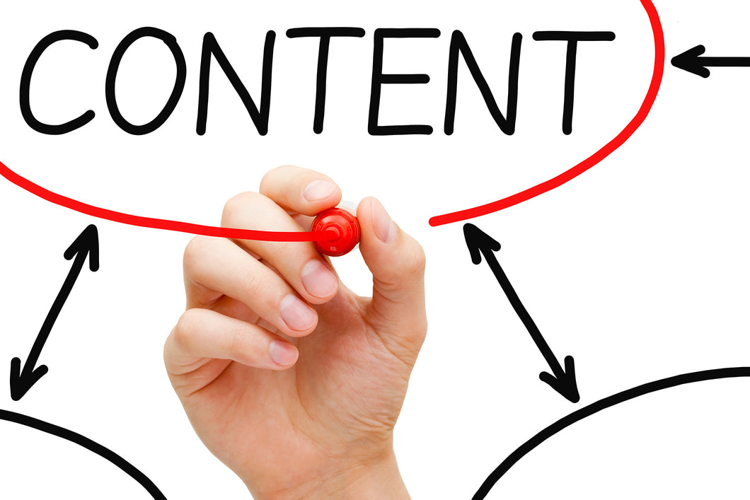 Corporate and Large Scale Marketing Content Plan - 365 Articles Delivered New and Daily