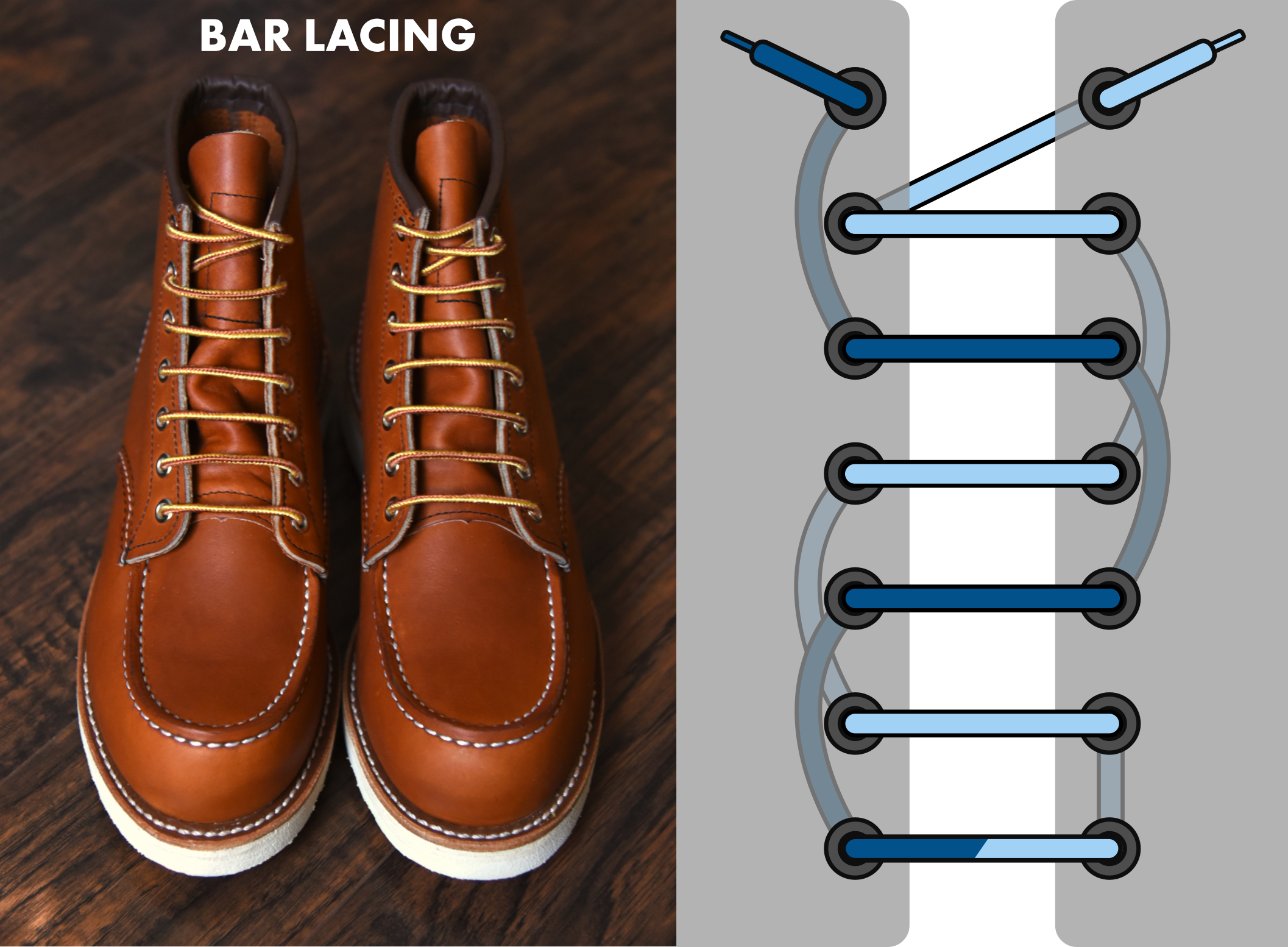 Straight or Bar lacing diagram for boots