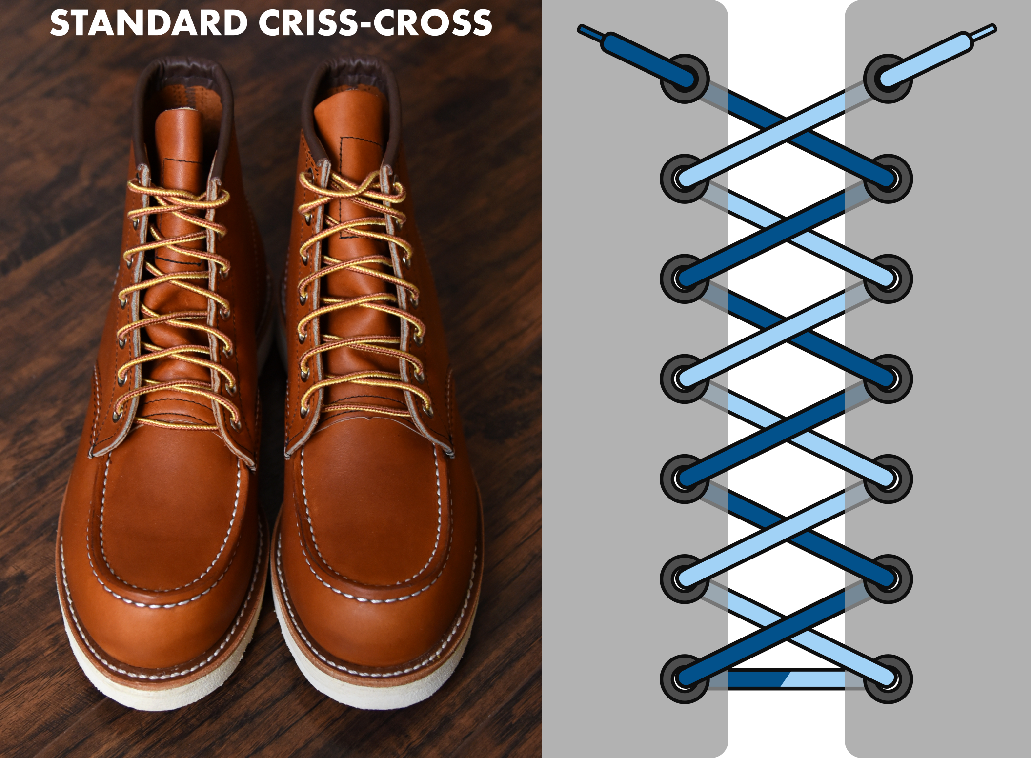 Standard criss cross lacing diagram for boots