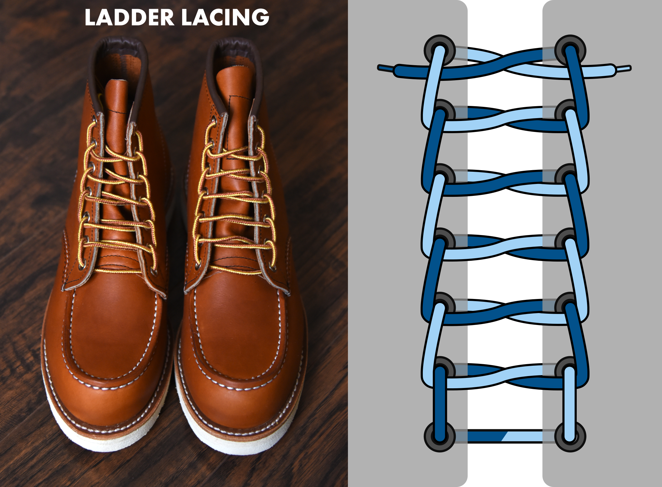 Ladder lacing diagram for boots