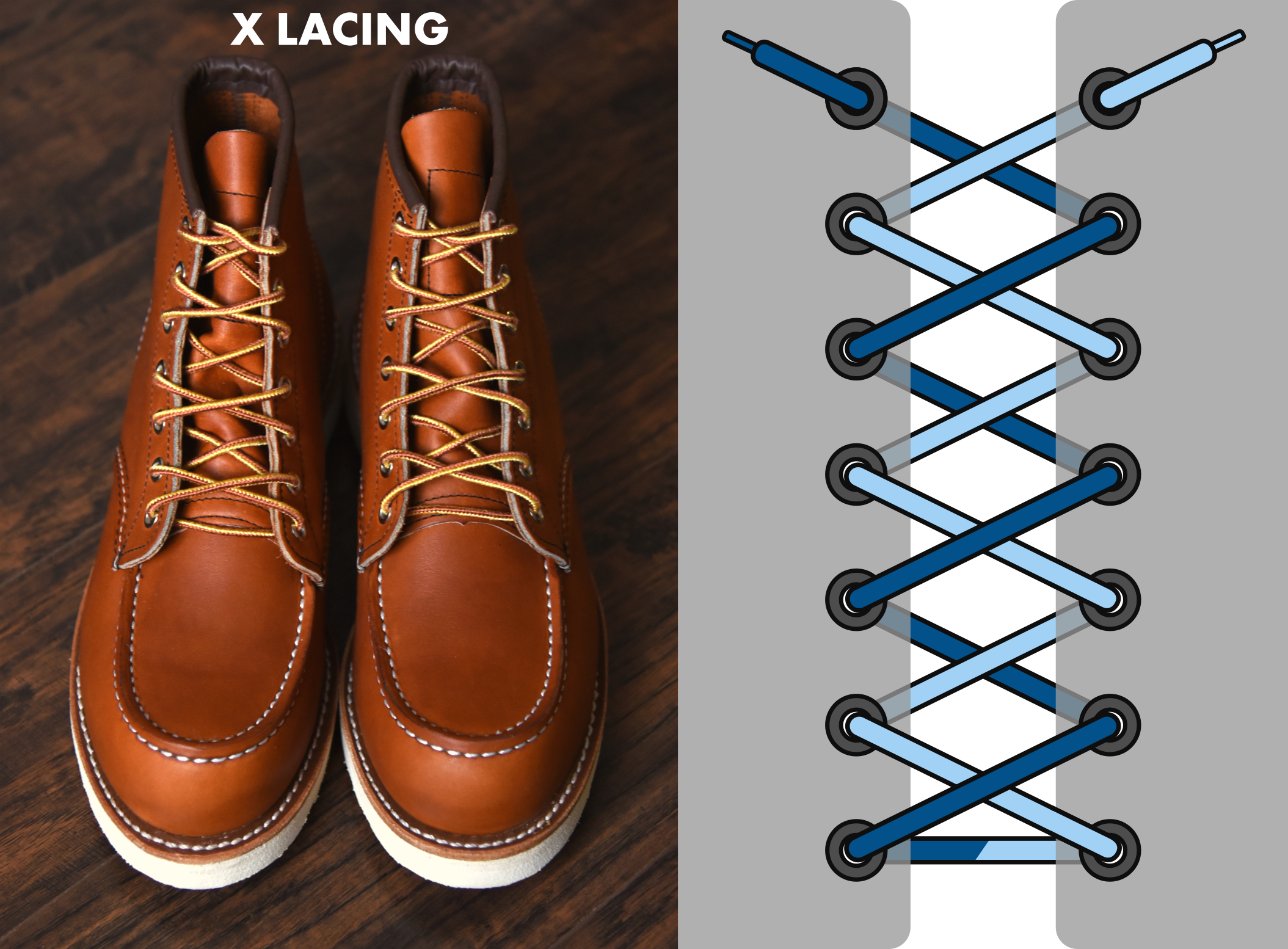 Over under or X lacing diagram for boots