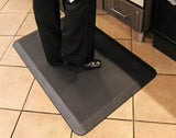 Anti-Fatigue Mat [ergonomics] - fitzBODY.com