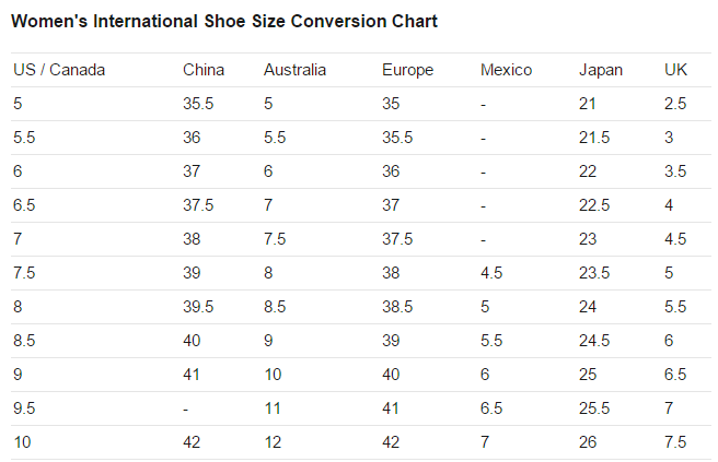 What Age Is Size  Kids Shoes