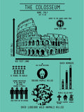 Architecture - Colosseum