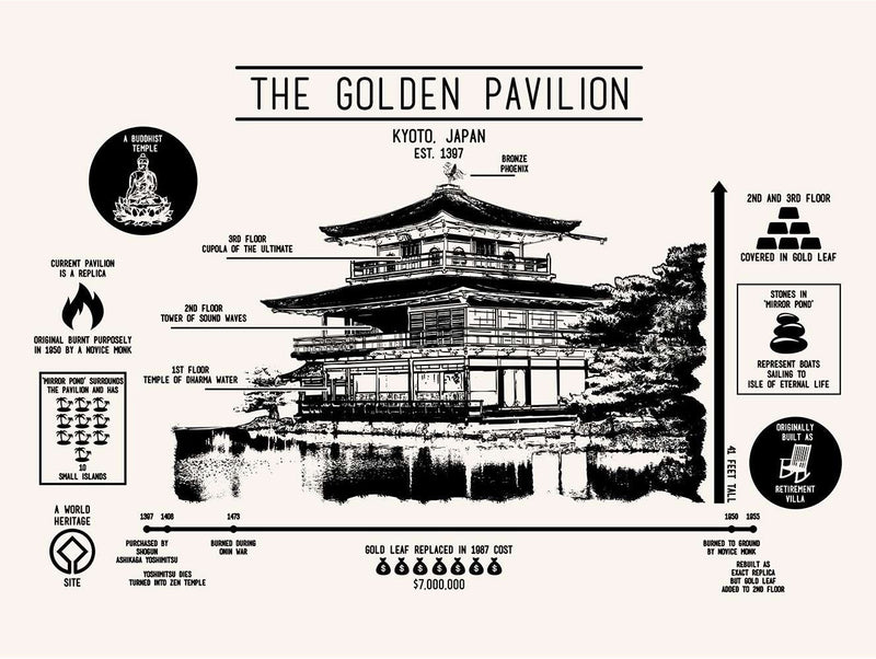Architecture - Golden Pavilion