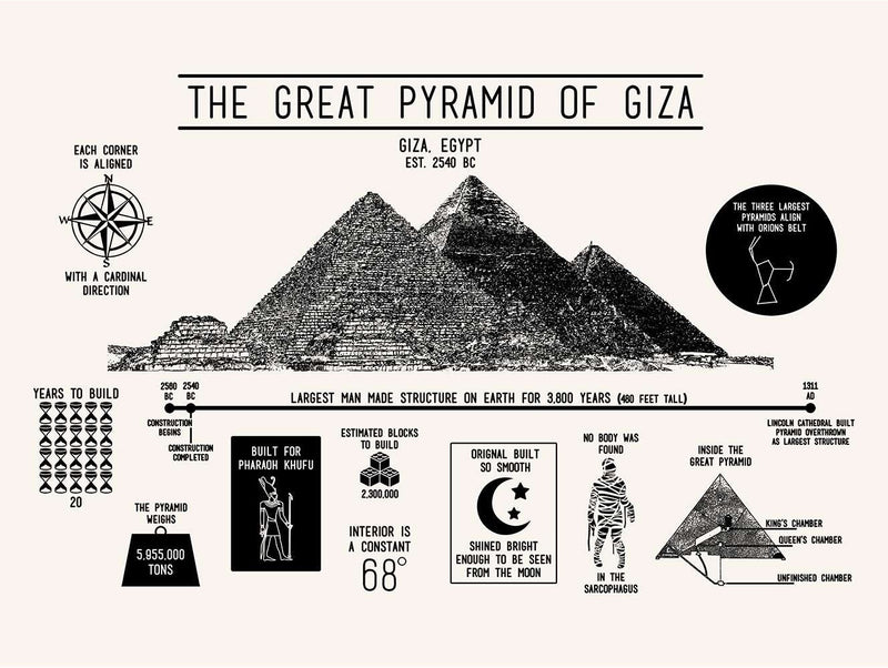 Architecture -  The Great Pyramid