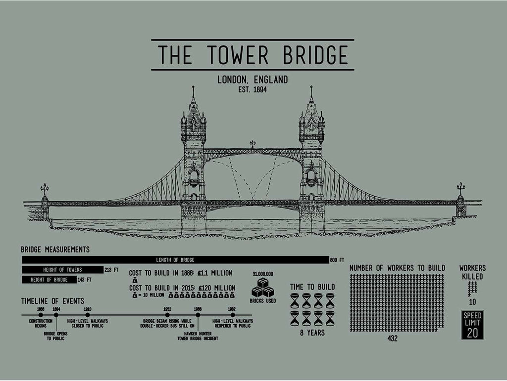 Architecture - Tower Bridge