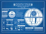 Star Wars Death Star Infographic
