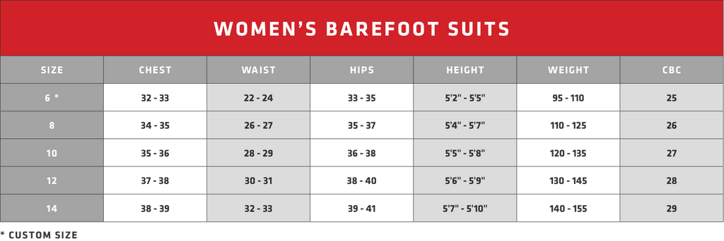 Woman's Barefoot Suits - Size guide