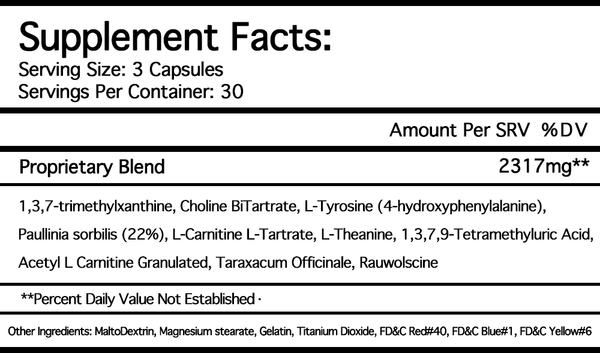 Anorectant No.10 Supplement facts and ingredients