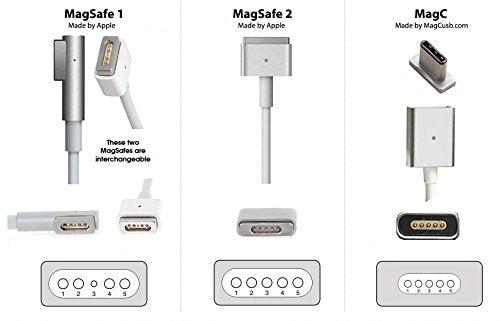 Magc Usb C Magnetic Power Adapter Cable Tardisk Com