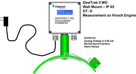 EdgeTech - DewTrak II MO - Dew Point & Humidity Transmitter for Octane