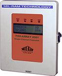 Mil-Ram - Model TA-2001/2002  1 or 2 Channel Gas Detection Controller