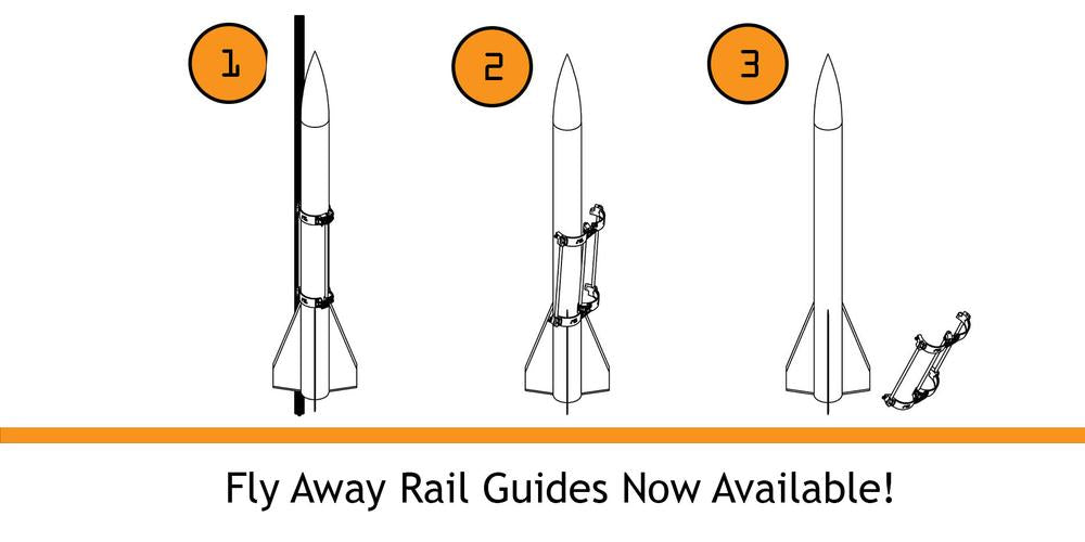 Fly Away Rail Guide Front Page Banner (They really are awesome)