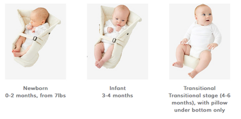 how to use ergo infant insert