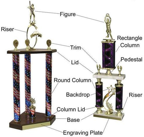 Trophy part labels