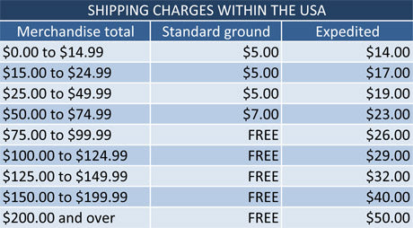 Domestic shipping charges